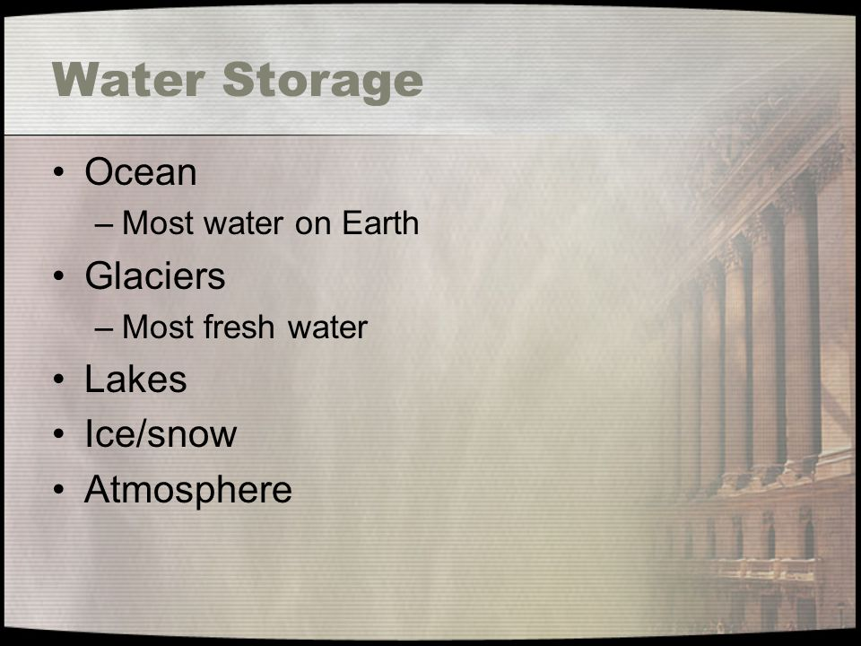 Water Storage Ocean Glaciers Lakes Ice/snow Atmosphere