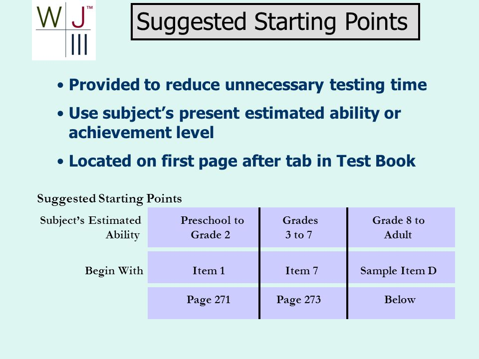 Suggested Starting Points