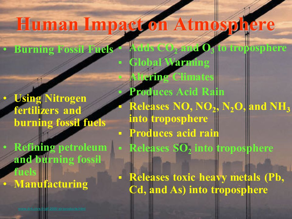 Human Impact on Atmosphere