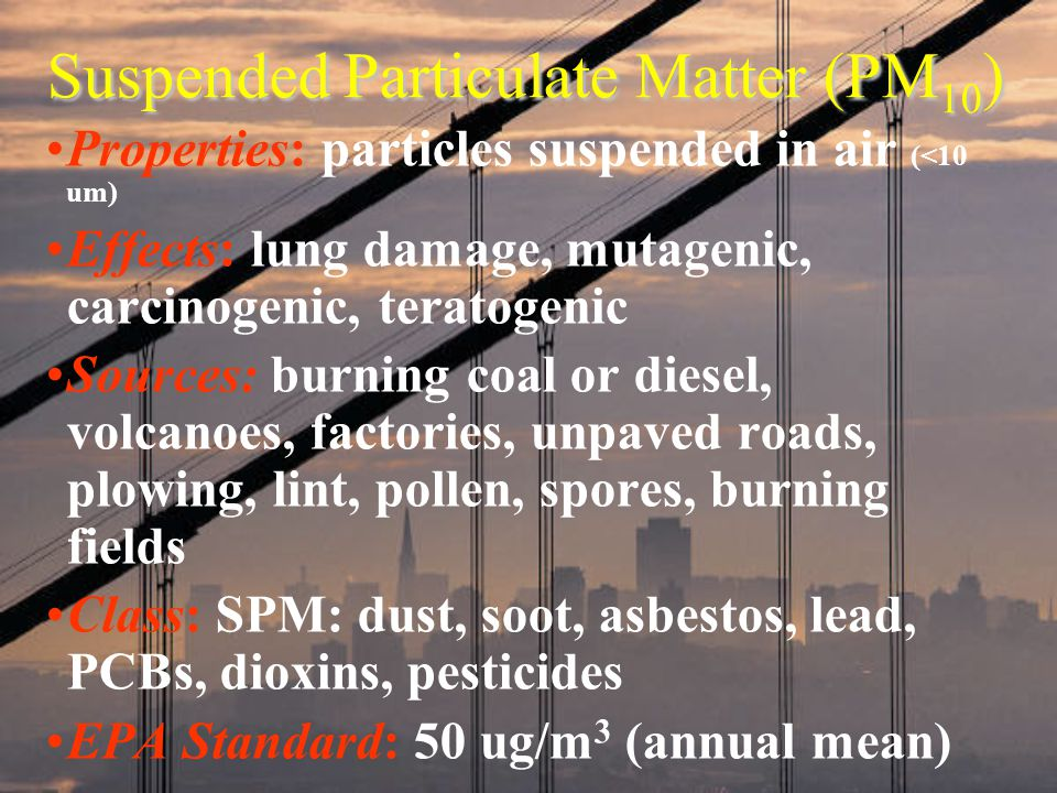 Suspended Particulate Matter (PM10)