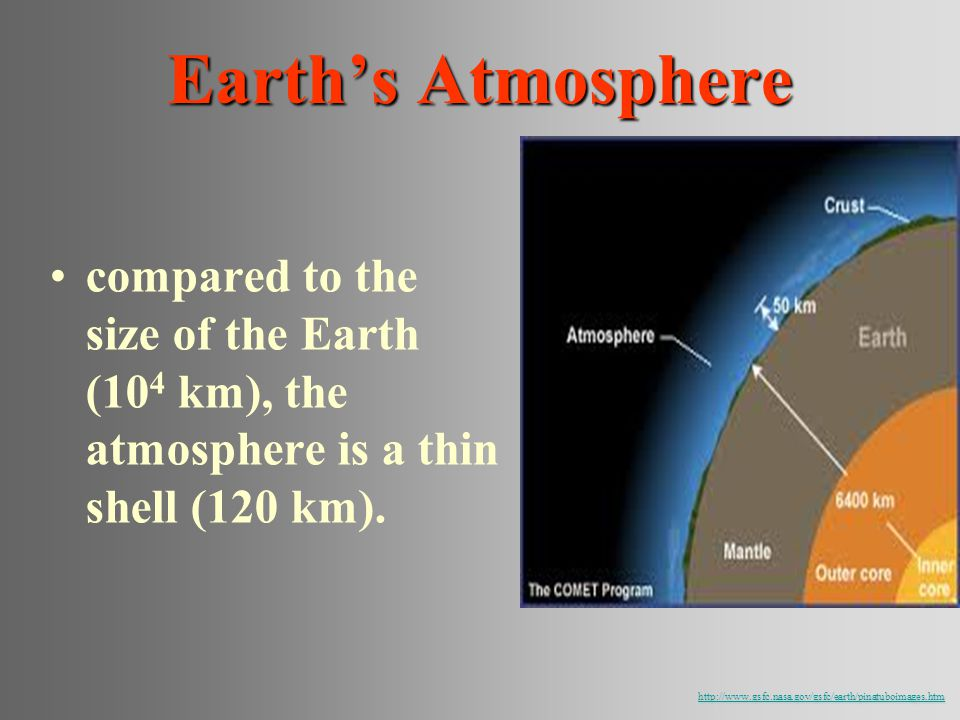 Earth's Atmosphere compared to the size of the Earth (104 km), the atmosphere is a thin shell (120 km).