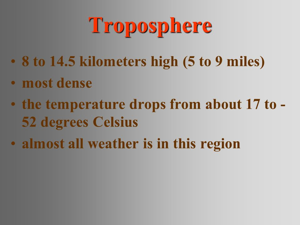 Troposphere 8 to 14.5 kilometers high (5 to 9 miles) most dense