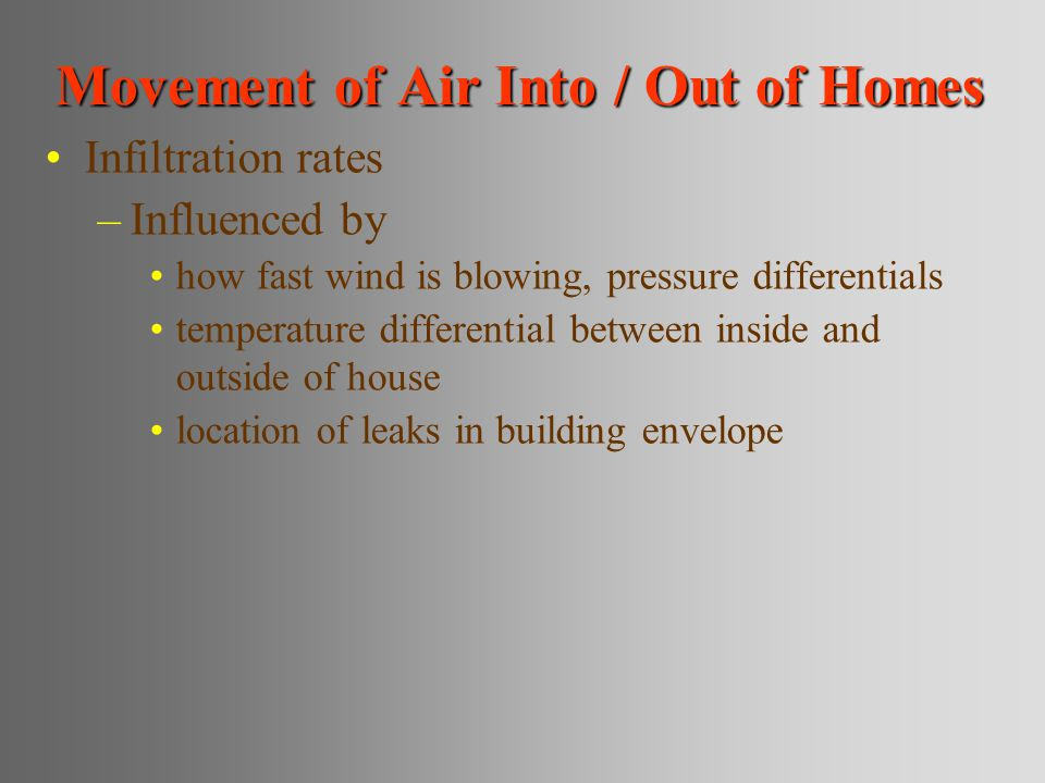 Movement of Air Into / Out of Homes