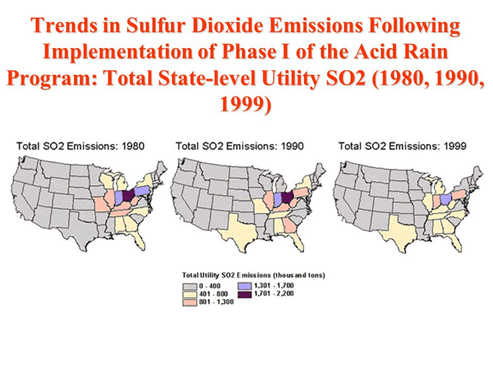 Trends in Sulfur Dioxide Emissions Following Implementation of Phase I of the Acid Rain Program: Total State-level Utility SO2 (1980, 1990, 1999)