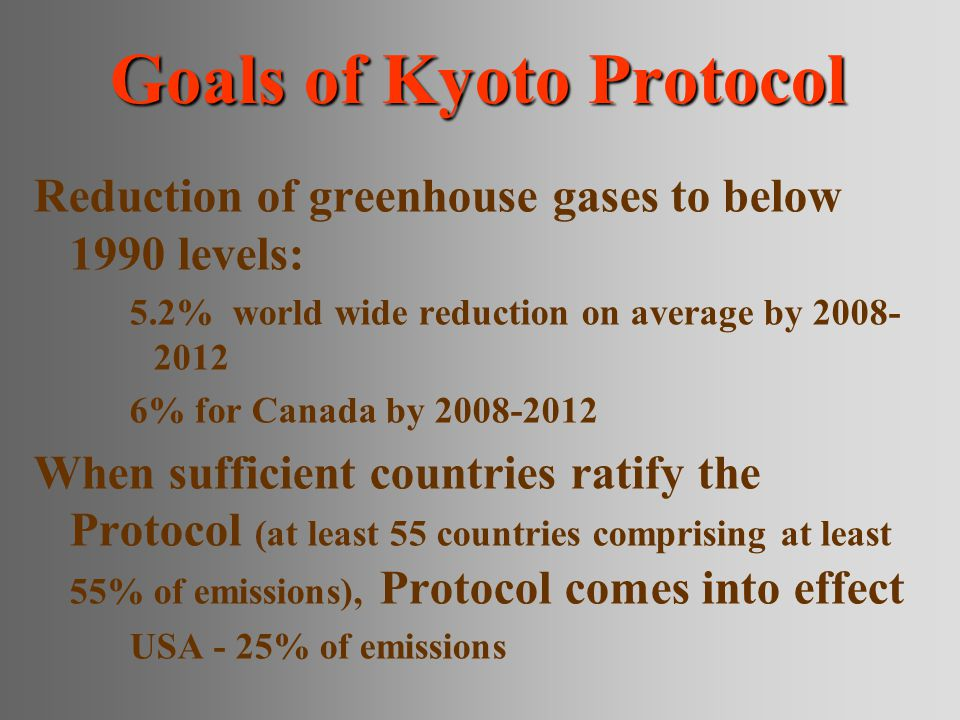 Goals of Kyoto Protocol