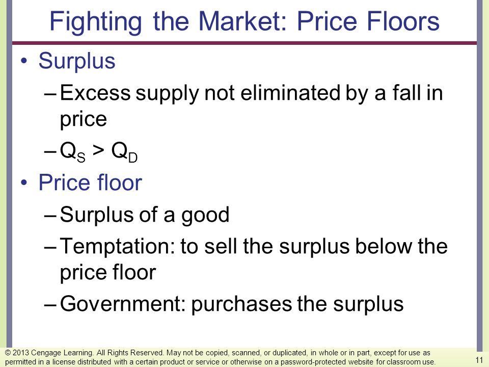Fighting the Market: Price Floors