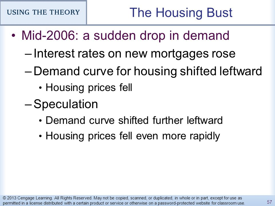 Mid-2006: a sudden drop in demand