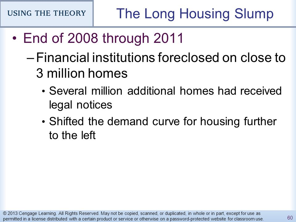 The Long Housing Slump End of 2008 through 2011