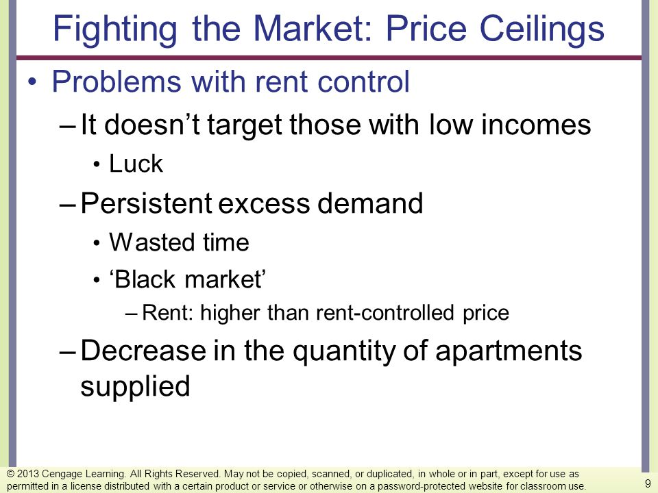 Fighting the Market: Price Ceilings