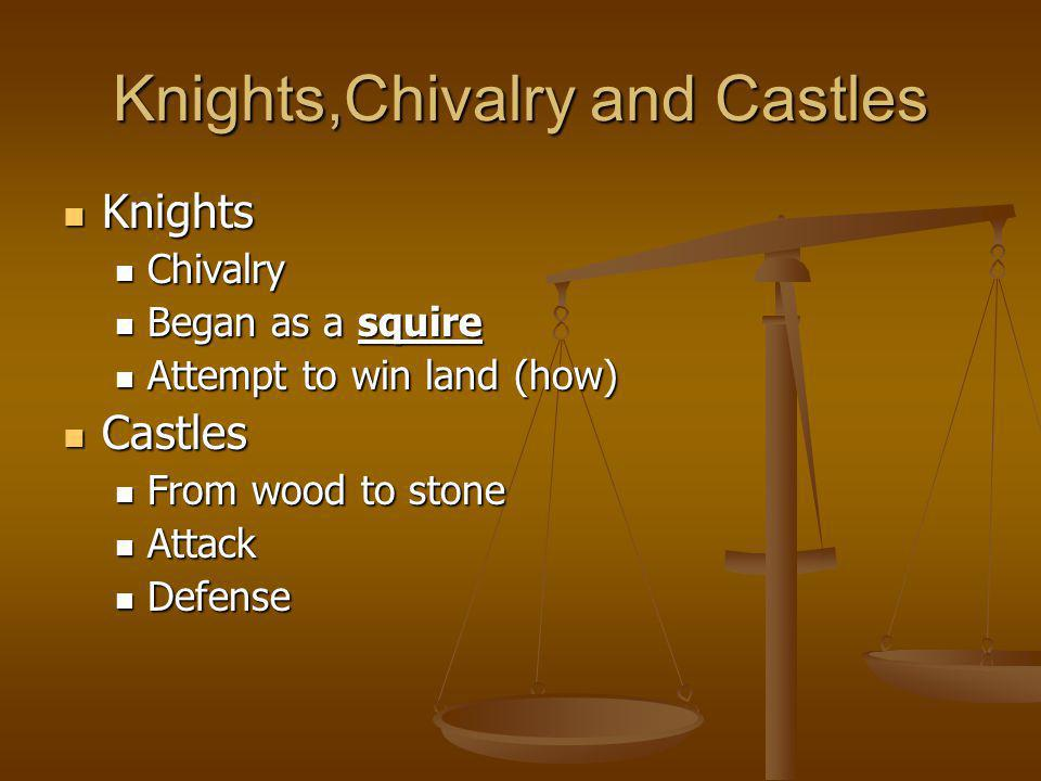 Knights,Chivalry and Castles