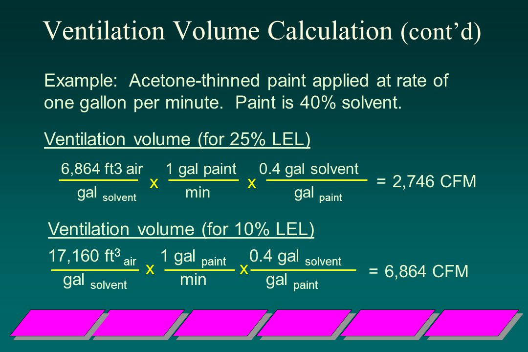 Ventilation Volume Calculation (cont'd)
