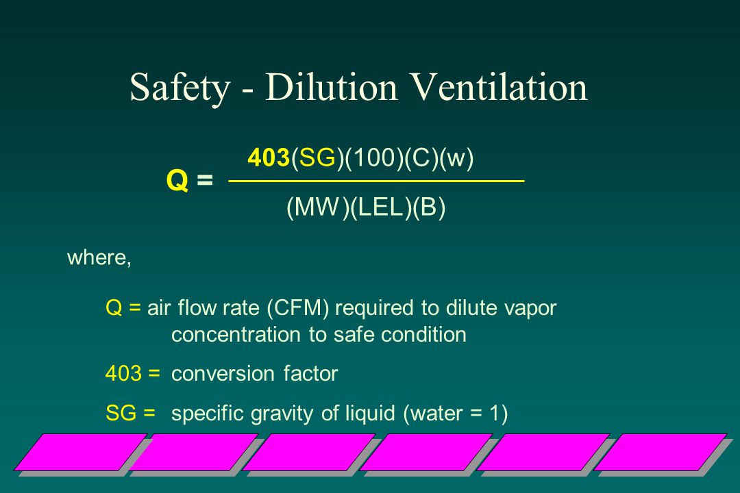 Safety - Dilution Ventilation