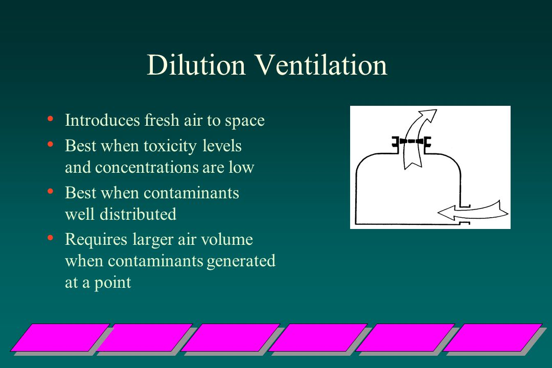Dilution Ventilation Introduces fresh air to space