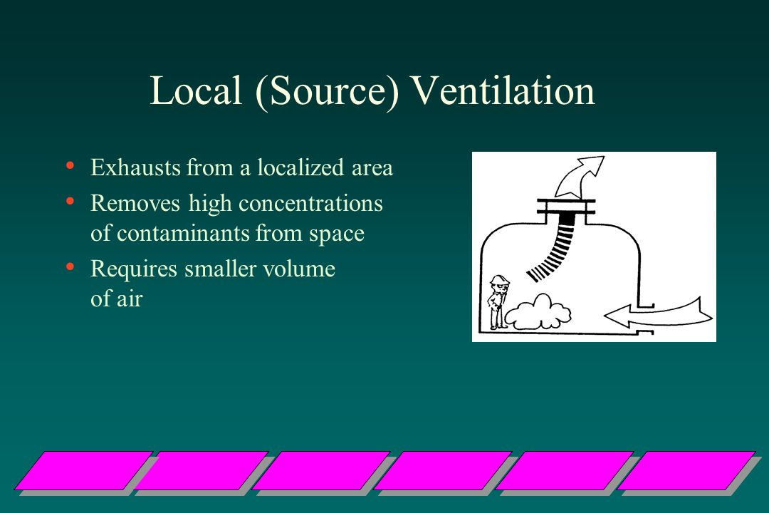 Local (Source) Ventilation