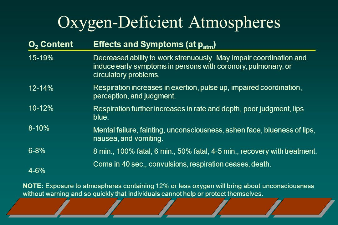 Oxygen-Deficient Atmospheres