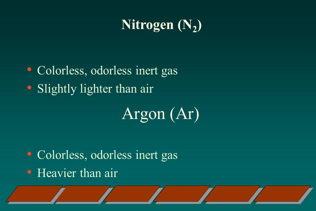 Argon (Ar) Nitrogen (N2) Colorless, odorless inert gas