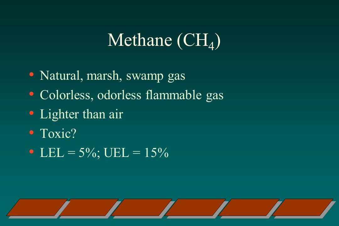Methane (CH4) Natural, marsh, swamp gas