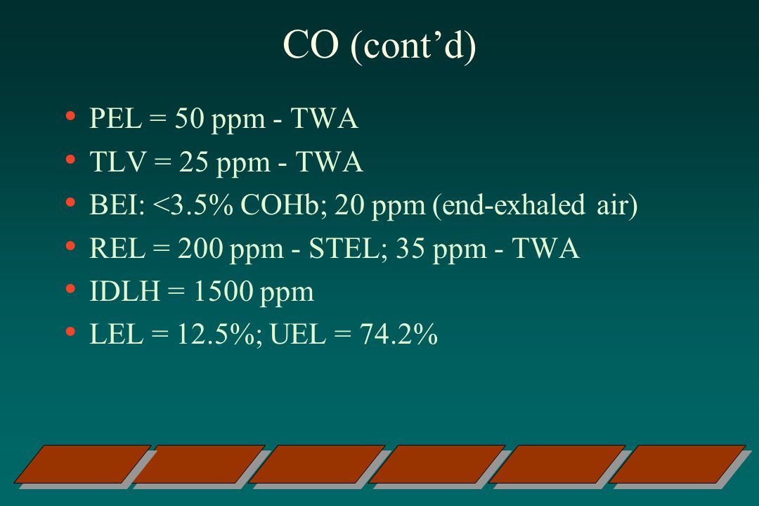 CO (cont'd) PEL = 50 ppm - TWA TLV = 25 ppm - TWA