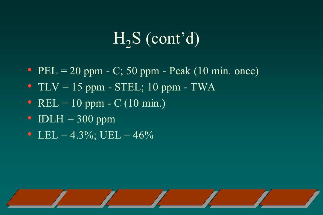 H2S (cont'd) PEL = 20 ppm - C; 50 ppm - Peak (10 min. once)