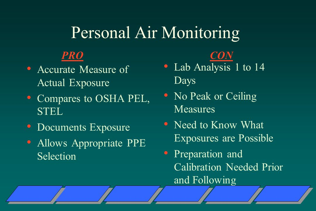 Personal Air Monitoring