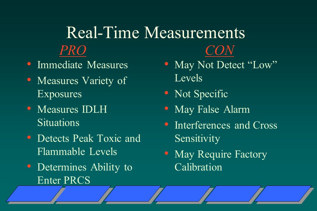 Real-Time Measurements