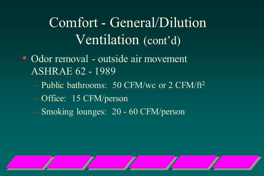 Comfort - General/Dilution Ventilation (cont'd)
