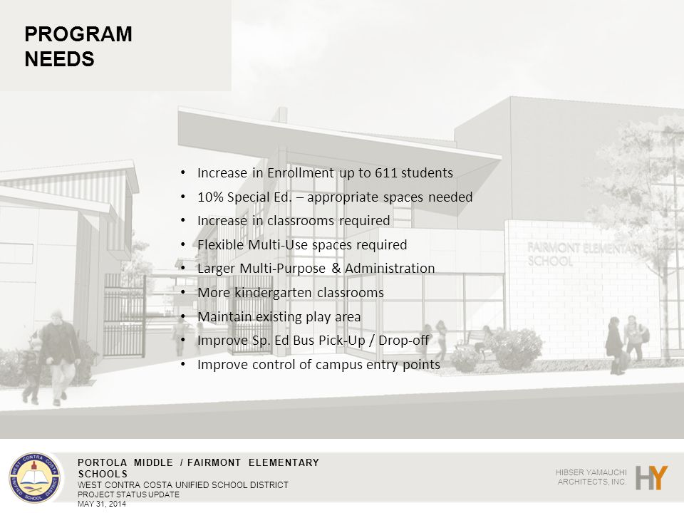 PROGRAM NEEDS Increase in Enrollment up to 611 students