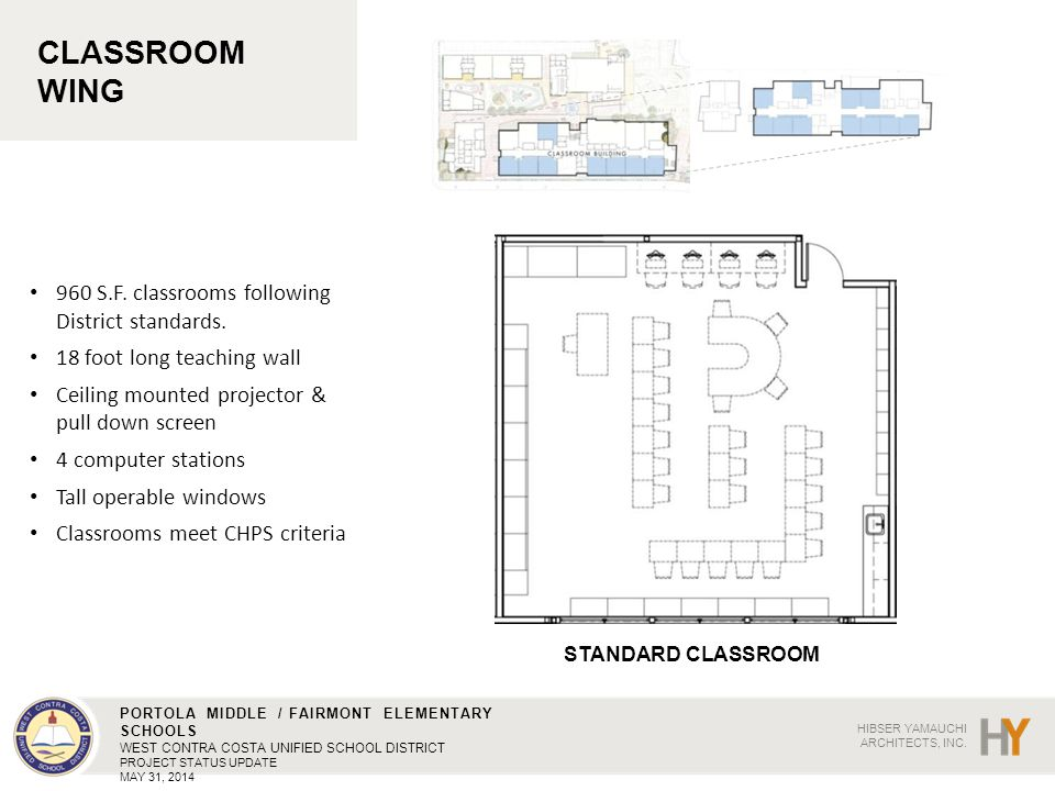 CLASSROOM WING 960 S.F. classrooms following District standards.