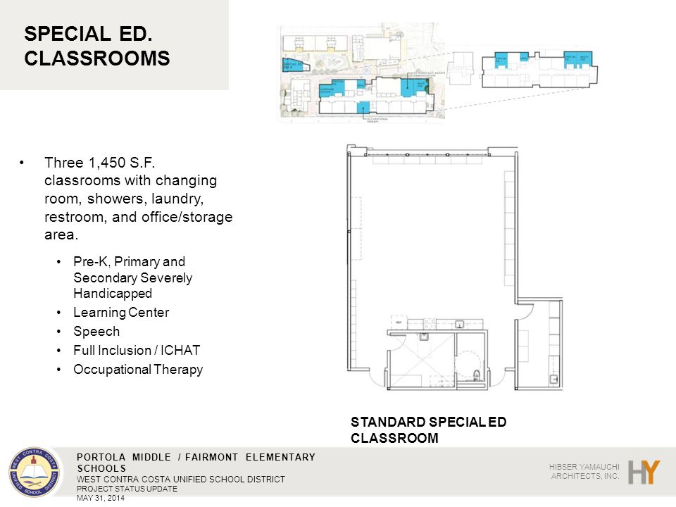 SPECIAL ED. CLASSROOMS Three 1,450 S.F. classrooms with changing room, showers, laundry, restroom, and office/storage area.