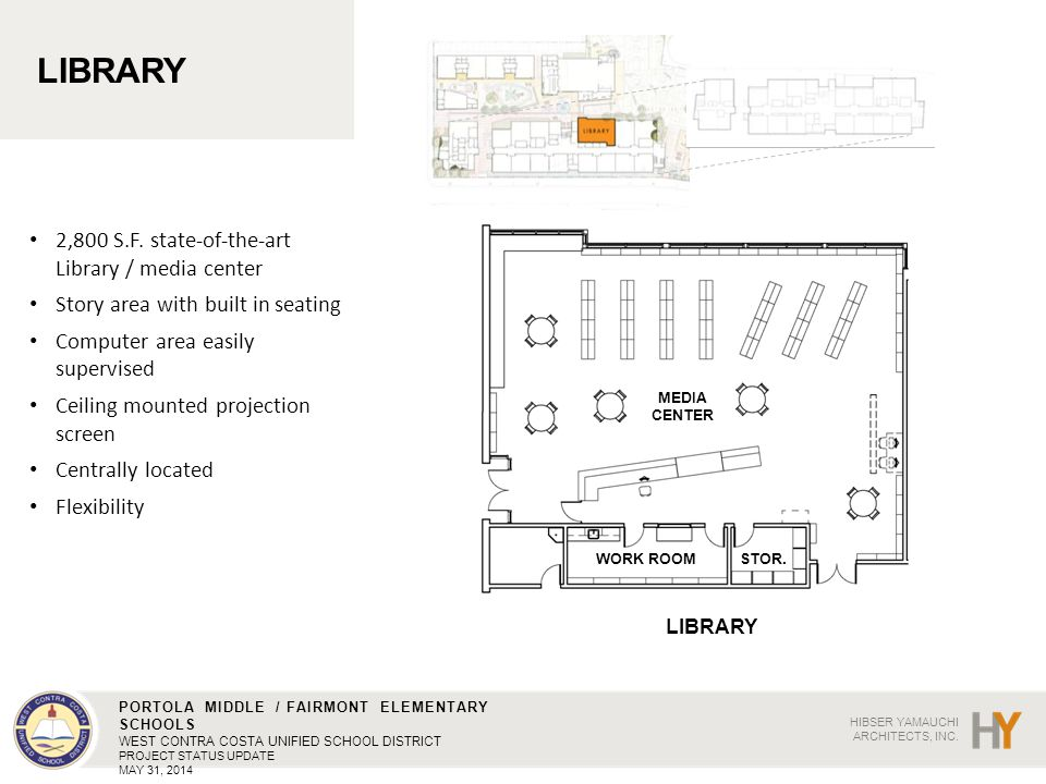LIBRARY 2,800 S.F. state-of-the-art Library / media center