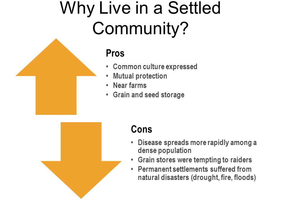 Why Live in a Settled Community