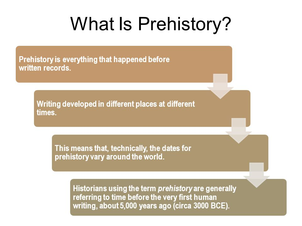 What Is Prehistory Prehistory is everything that happened before written records. Writing developed in different places at different times.