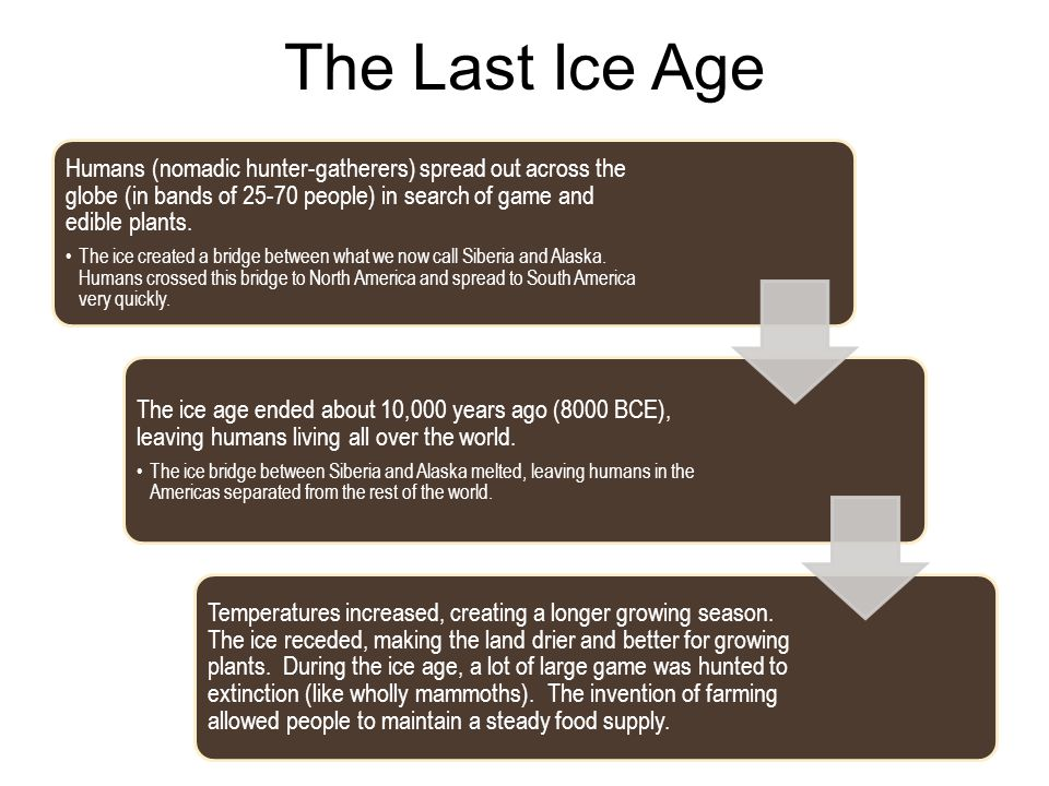 The Last Ice Age Humans (nomadic hunter-gatherers) spread out across the globe (in bands of 25-70 people) in search of game and edible plants.