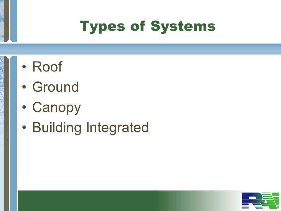 Types of Systems Roof Ground Canopy Building Integrated