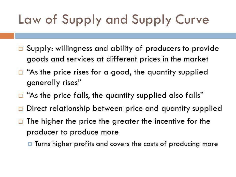 Law of Supply and Supply Curve