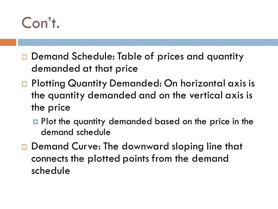 Con't. Demand Schedule: Table of prices and quantity demanded at that price.