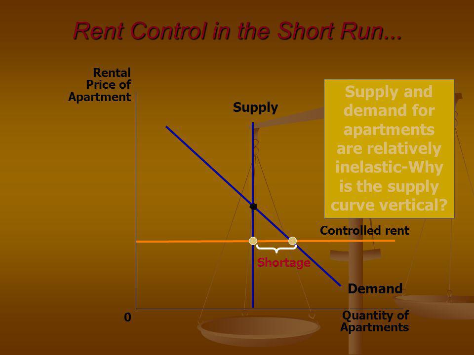 Rent Control in the Short Run...