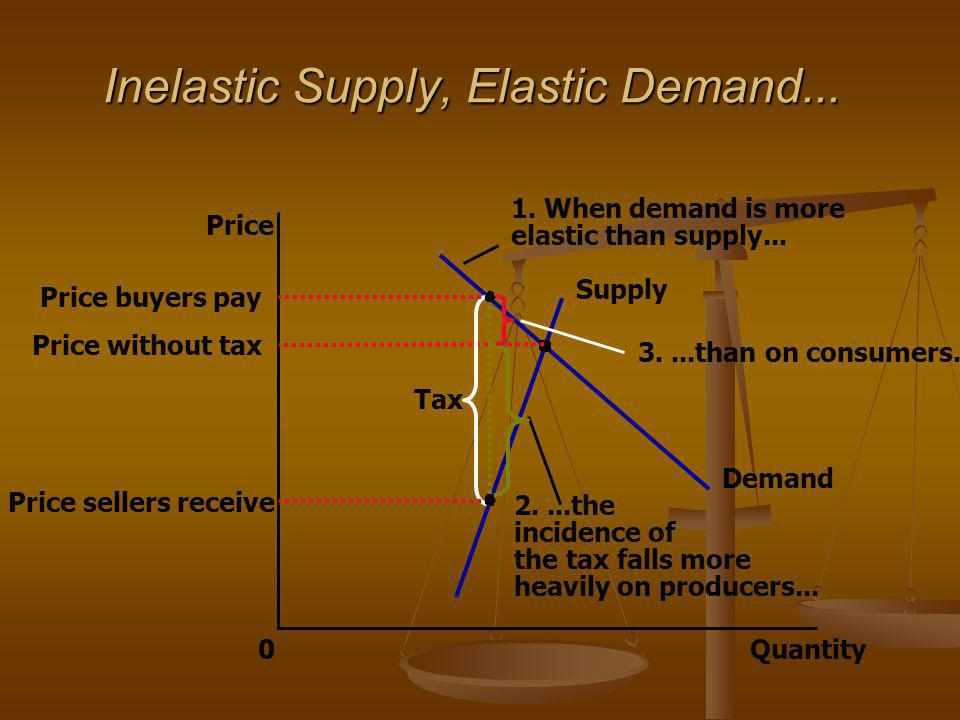 Inelastic Supply, Elastic Demand...