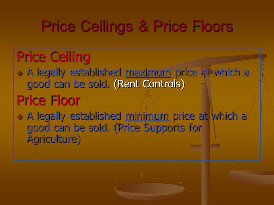 Price Ceilings & Price Floors