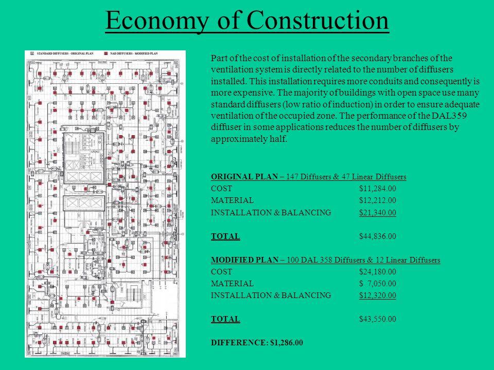 Economy of Construction