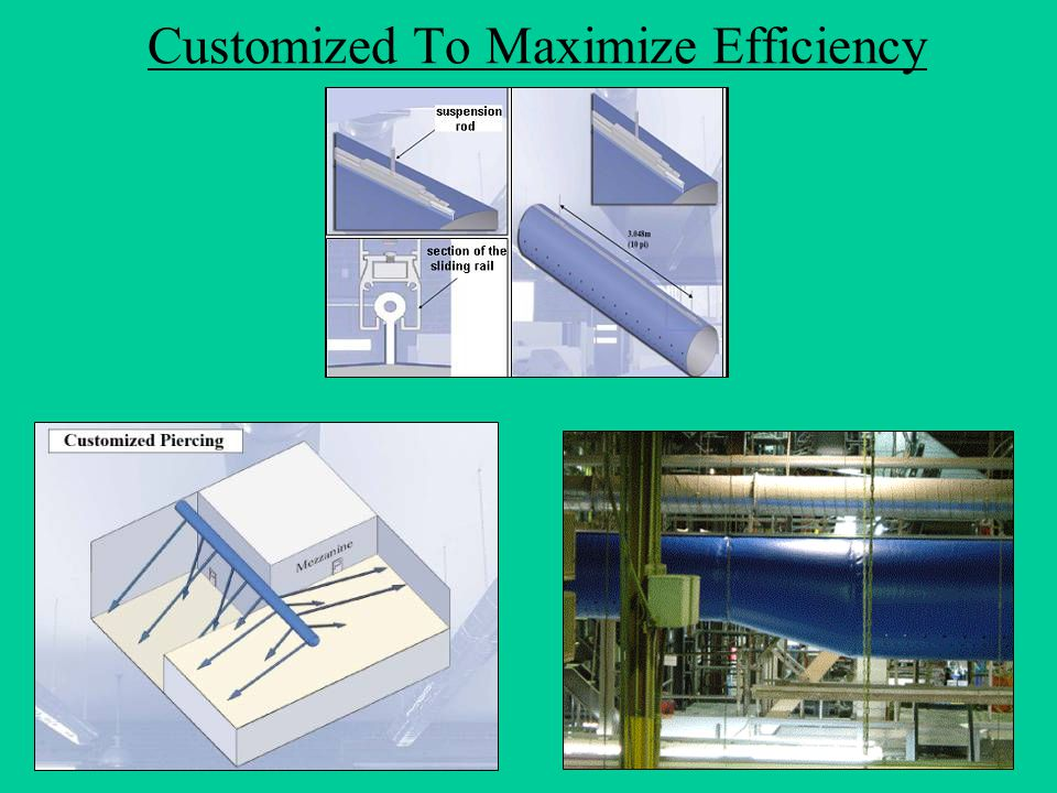 Customized To Maximize Efficiency