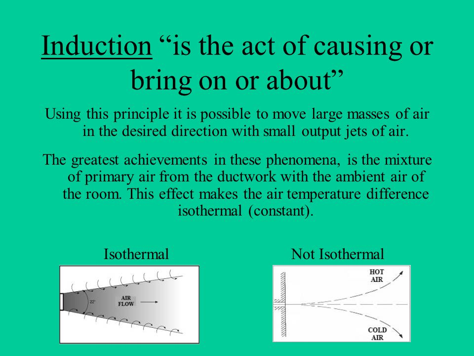 Induction is the act of causing or bring on or about