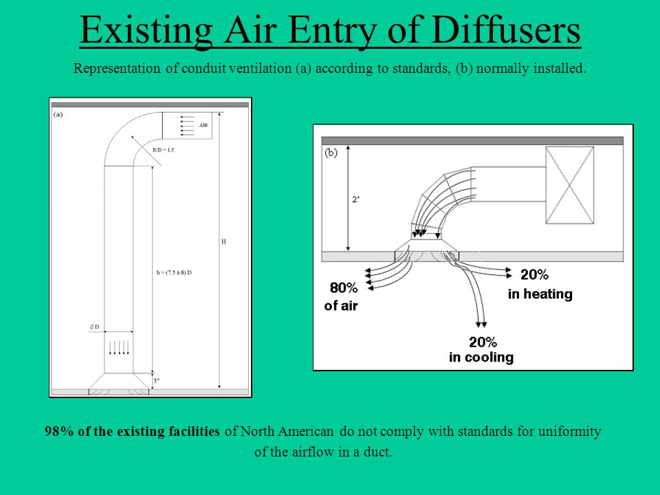 Existing Air Entry of Diffusers