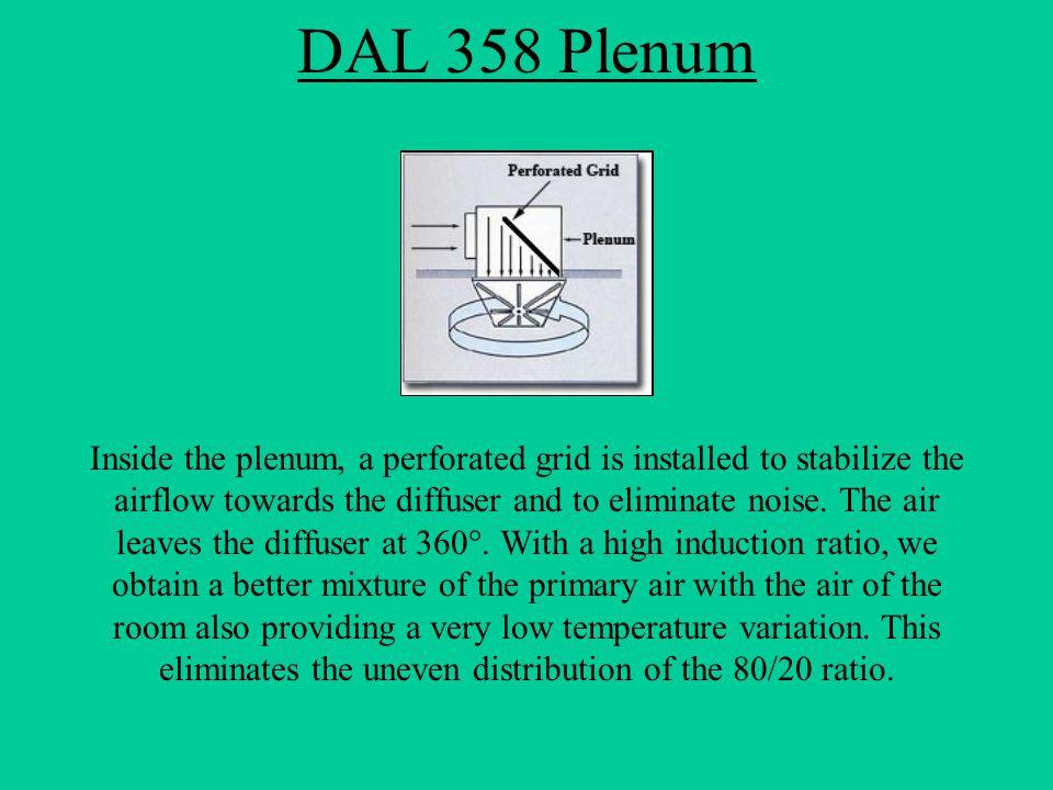 DAL 358 Plenum