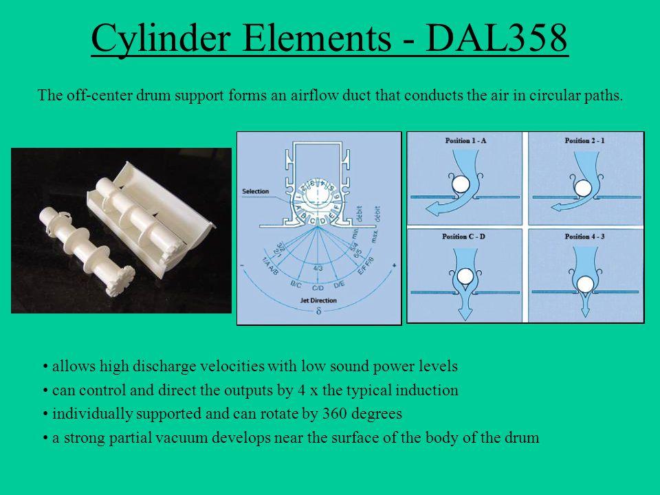 Cylinder Elements - DAL358