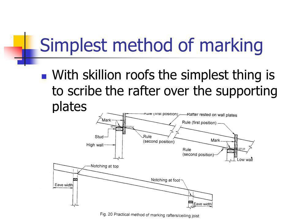 Simplest method of marking