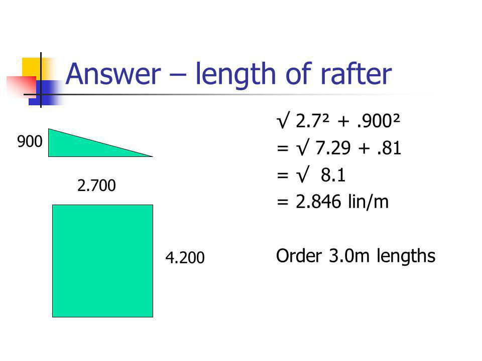 Answer – length of rafter