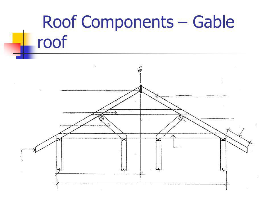 Roof Components – Gable roof