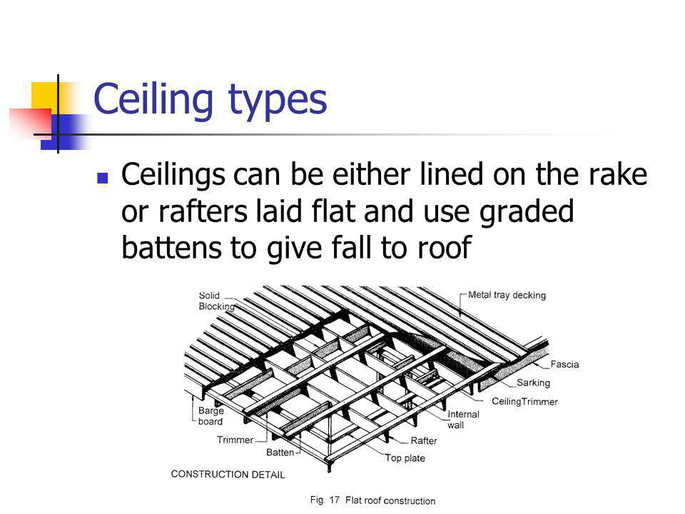 Ceiling types Ceilings can be either lined on the rake or rafters laid flat and use graded battens to give fall to roof.