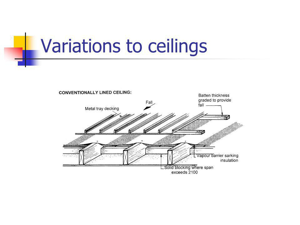 Variations to ceilings